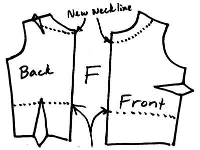 diagram of bodice patterns